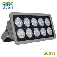 GHLF series LED flood light 500W